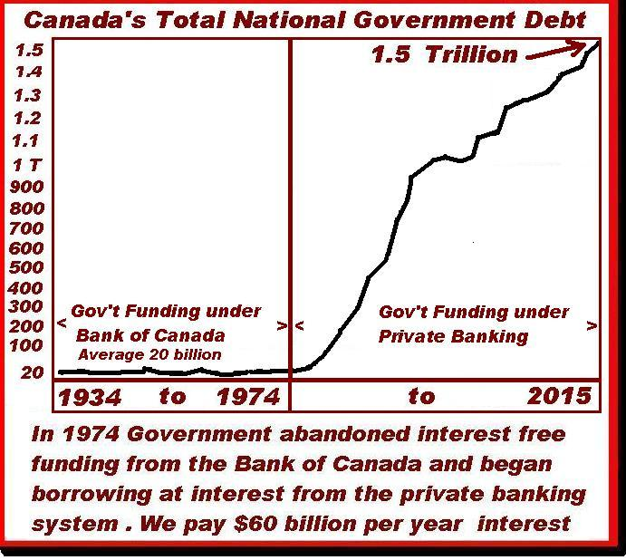 debt-chart-2-jpeg-2-new